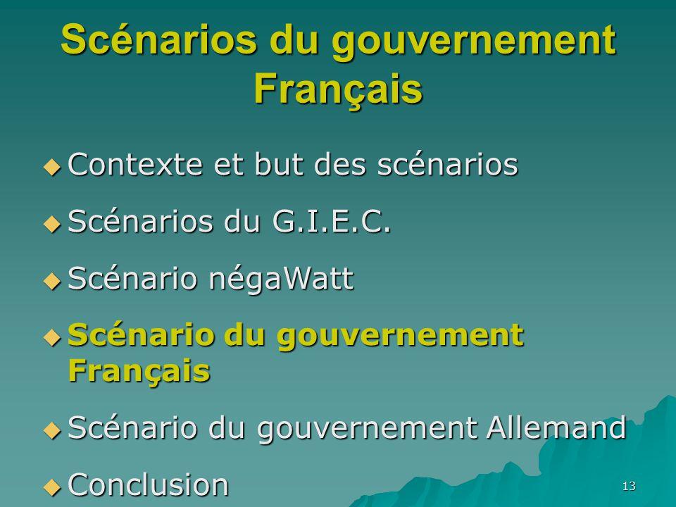 Scénarios du gouvernement Français