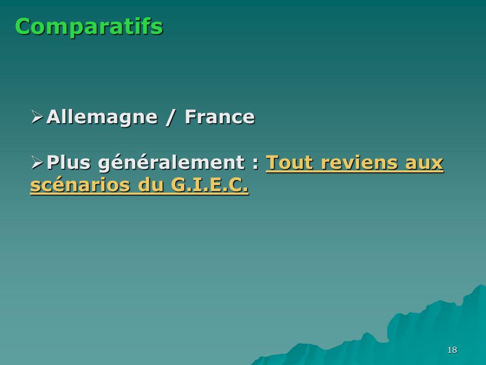 Comparatifs Allemagne / France