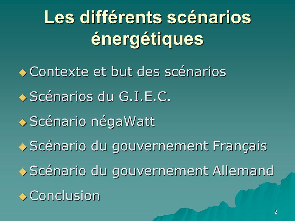 Les différents scénarios énergétiques