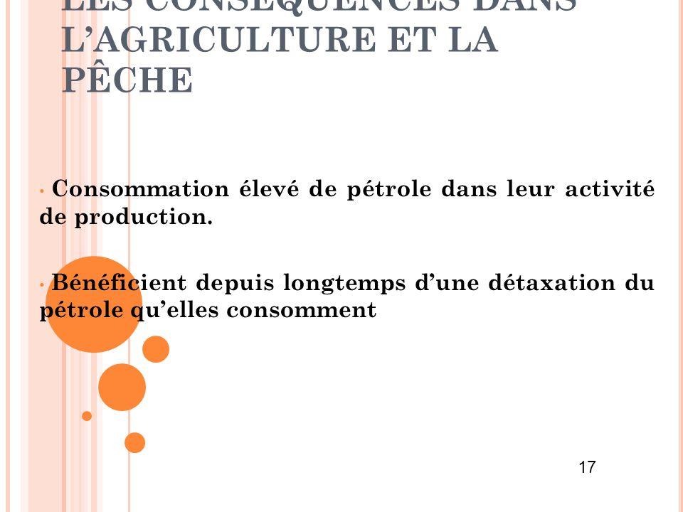 LES CONSÉQUENCES DANS L'AGRICULTURE ET LA PÊCHE