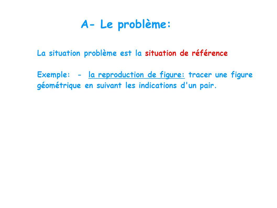 A- Le problème: La situation problème est la situation de référence