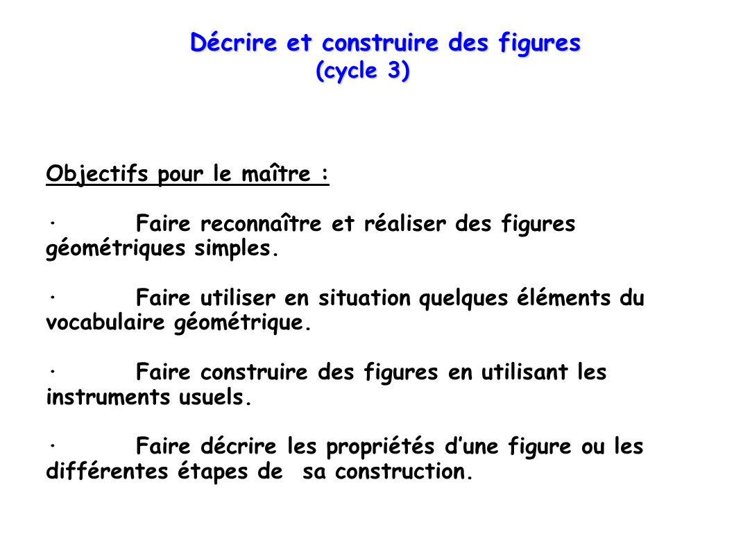 (cycle 3) Décrire et construire des figures Objectifs pour le maître :