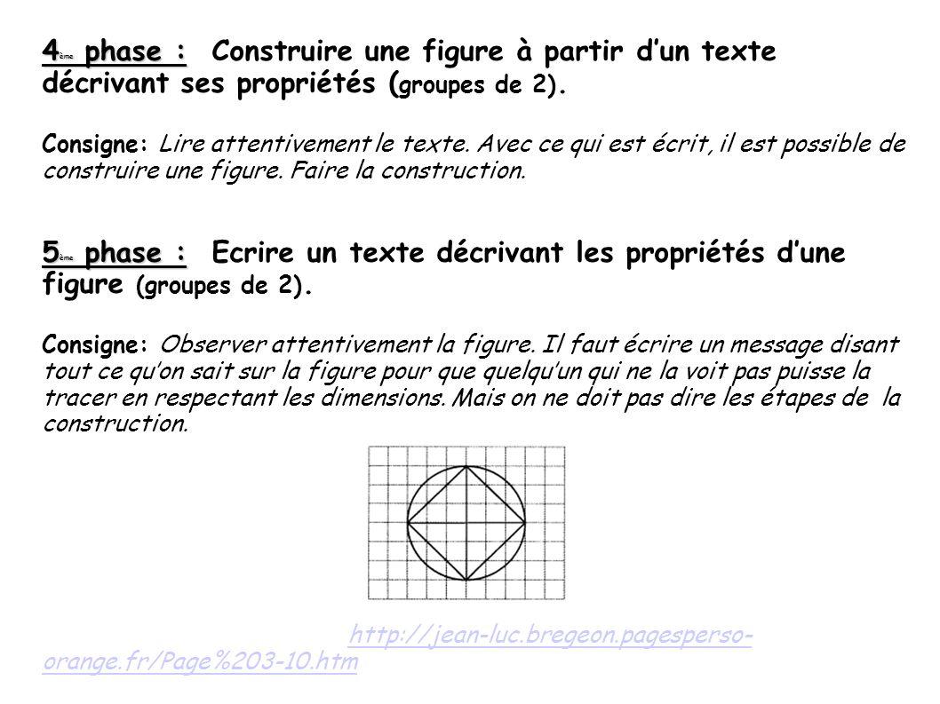 4ème phase : Construire une figure à partir d'un texte décrivant ses propriétés (groupes de 2).