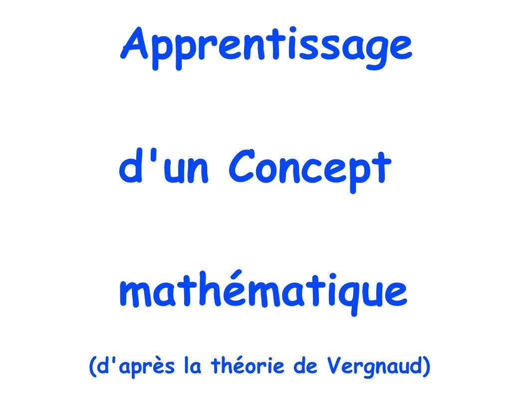 Apprentissage d un Concept mathématique