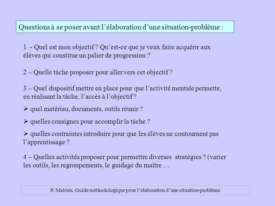 Questions à se poser avant l'élaboration d'une situation-problème :