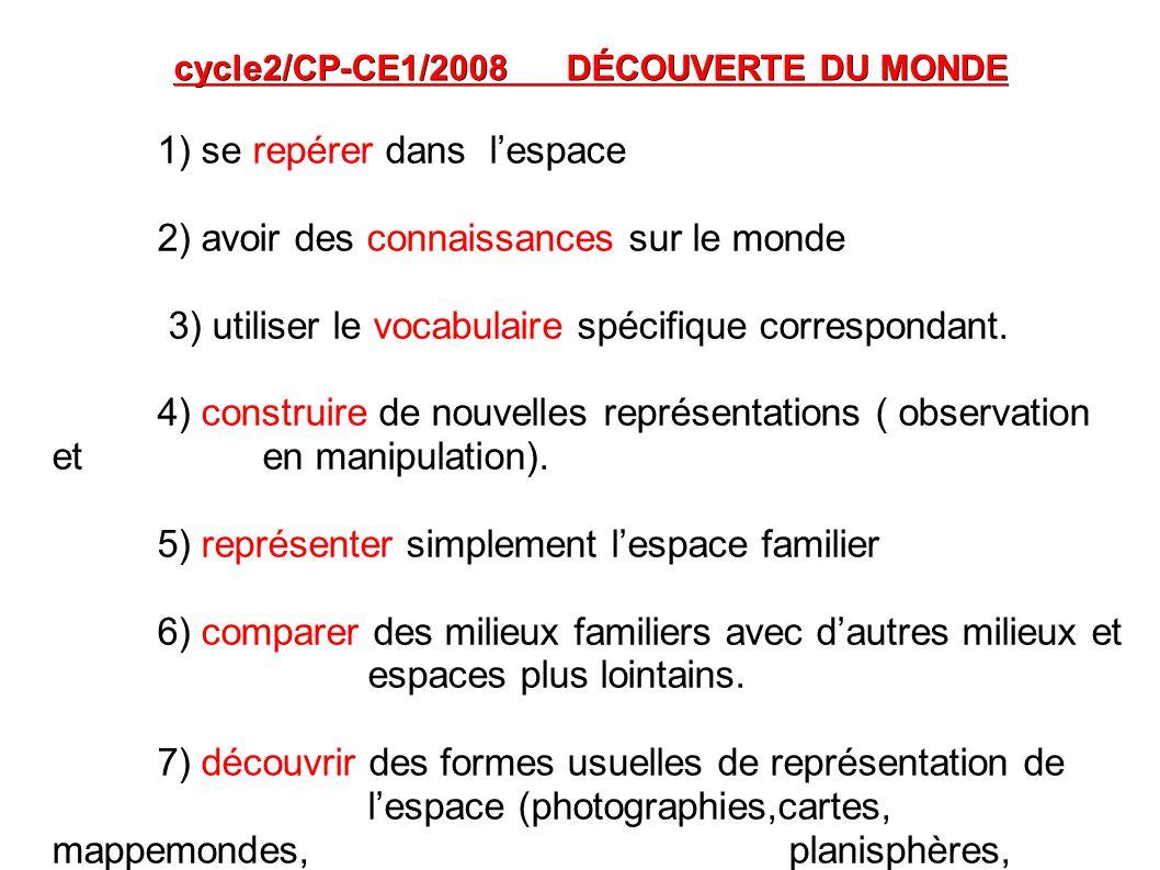 cycle2/CP-CE1/2008 DÉCOUVERTE DU MONDE