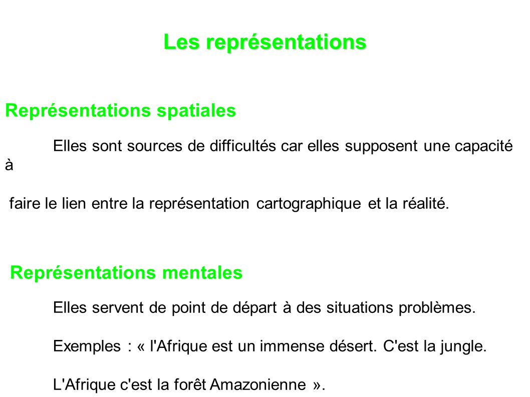 Les représentations Représentations spatiales Représentations mentales