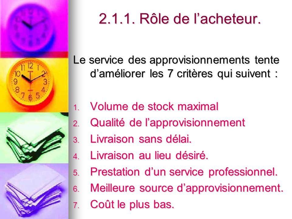 2.1.1. Rôle de l'acheteur. Le service des approvisionnements tente d'améliorer les 7 critères qui suivent :