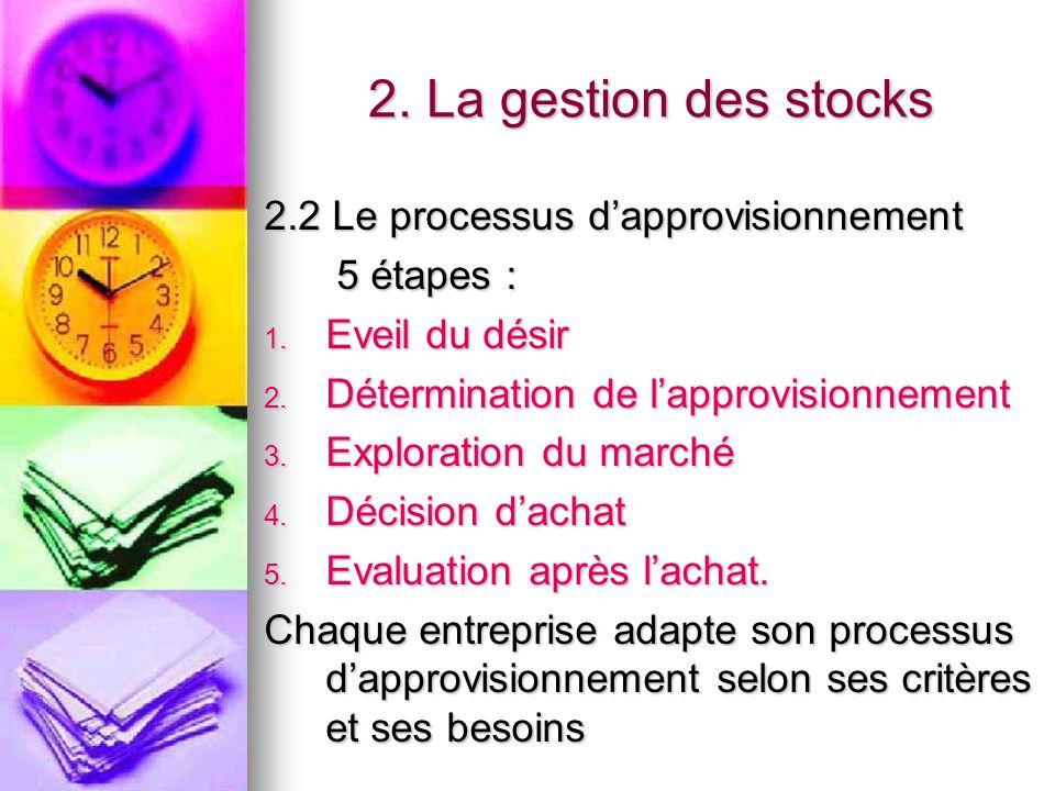 2. La gestion des stocks 2.2 Le processus d'approvisionnement