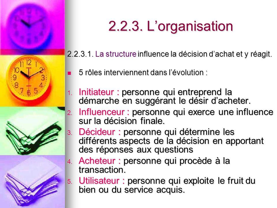 2.2.3. L'organisation 2.2.3.1. La structure influence la décision d'achat et y réagit. 5 rôles interviennent dans l'évolution :