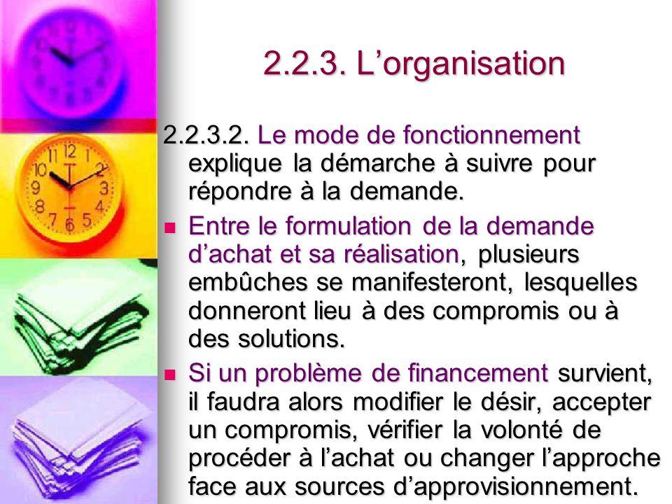 2.2.3. L'organisation 2.2.3.2. Le mode de fonctionnement explique la démarche à suivre pour répondre à la demande.