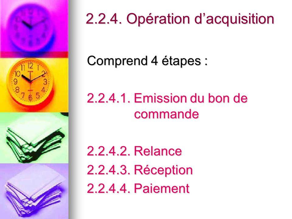 2.2.4. Opération d'acquisition