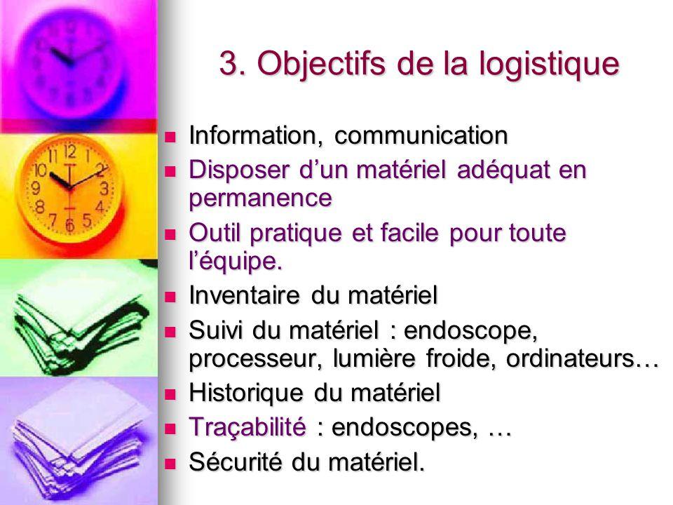 3. Objectifs de la logistique
