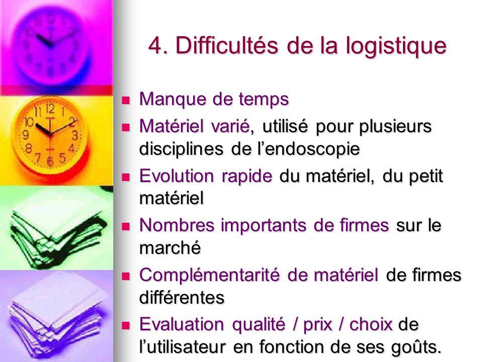 4. Difficultés de la logistique