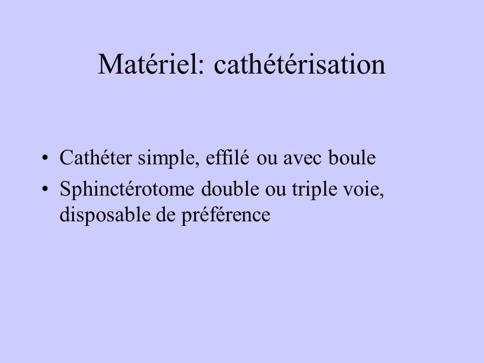 Matériel: cathétérisation