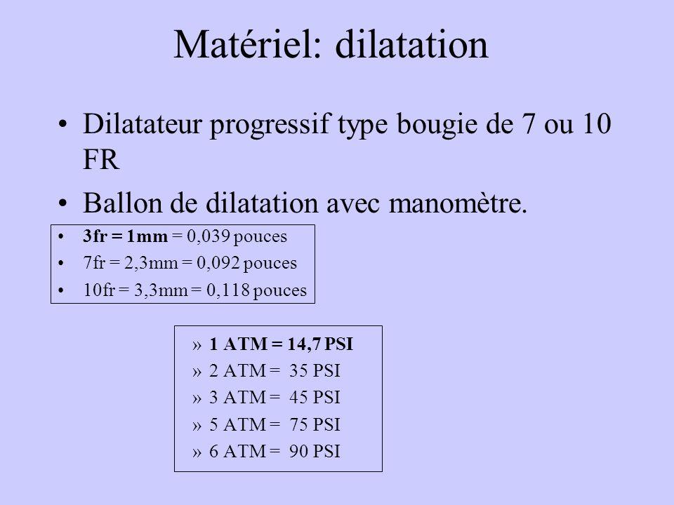 Matériel: dilatation Dilatateur progressif type bougie de 7 ou 10 FR