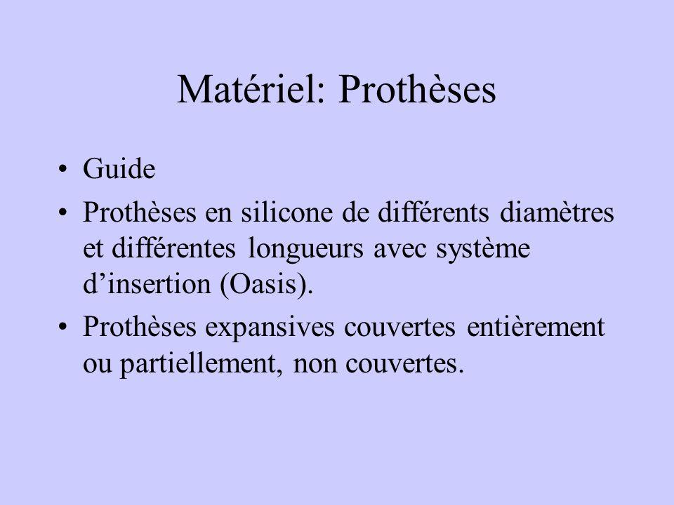 Matériel: Prothèses Guide