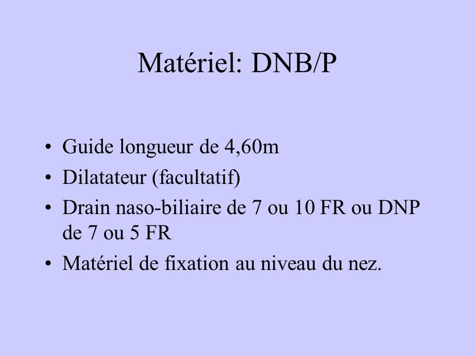 Matériel: DNB/P Guide longueur de 4,60m Dilatateur (facultatif)