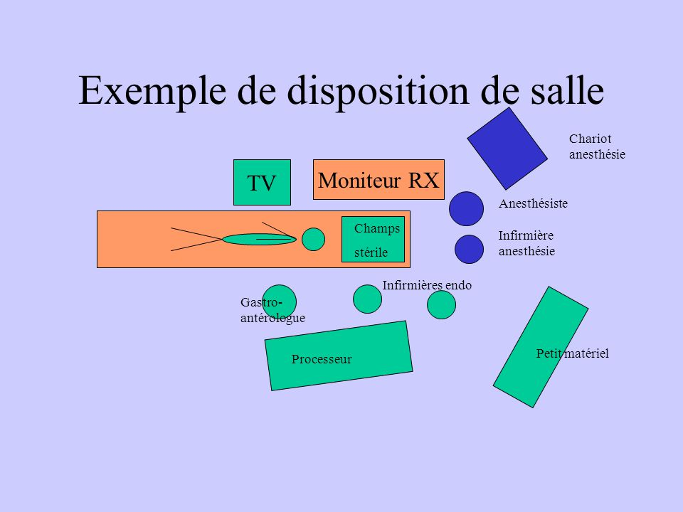 Exemple de disposition de salle