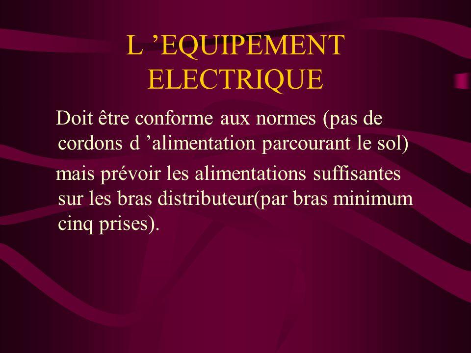 L 'EQUIPEMENT ELECTRIQUE