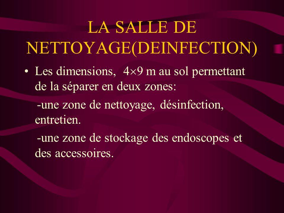 LA SALLE DE NETTOYAGE(DEINFECTION)