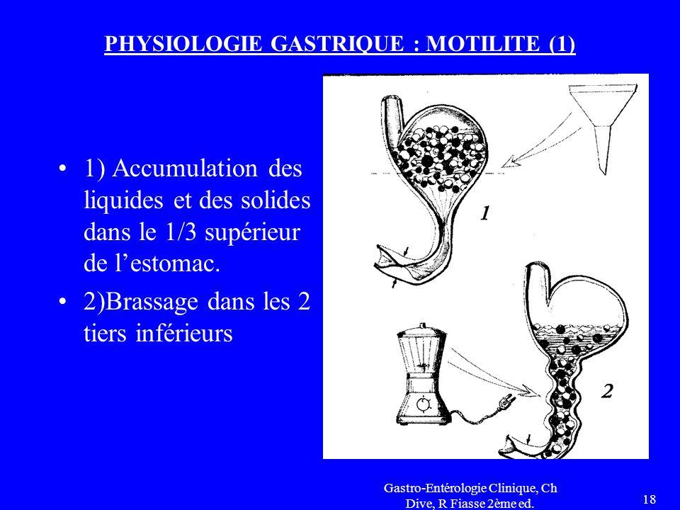 PHYSIOLOGIE GASTRIQUE : MOTILITE (1)