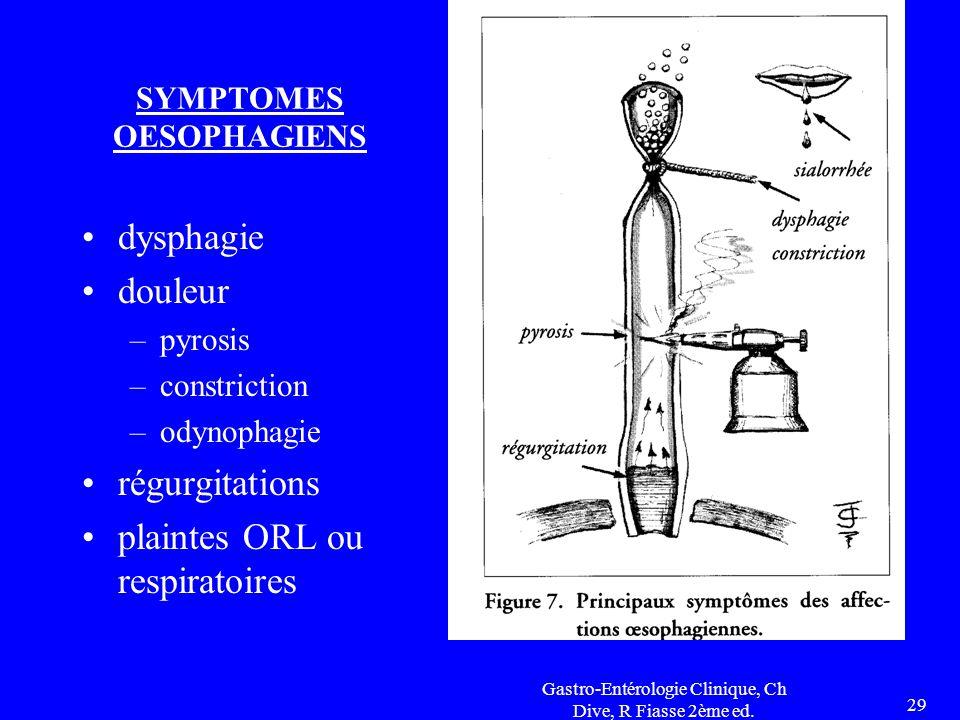 SYMPTOMES OESOPHAGIENS