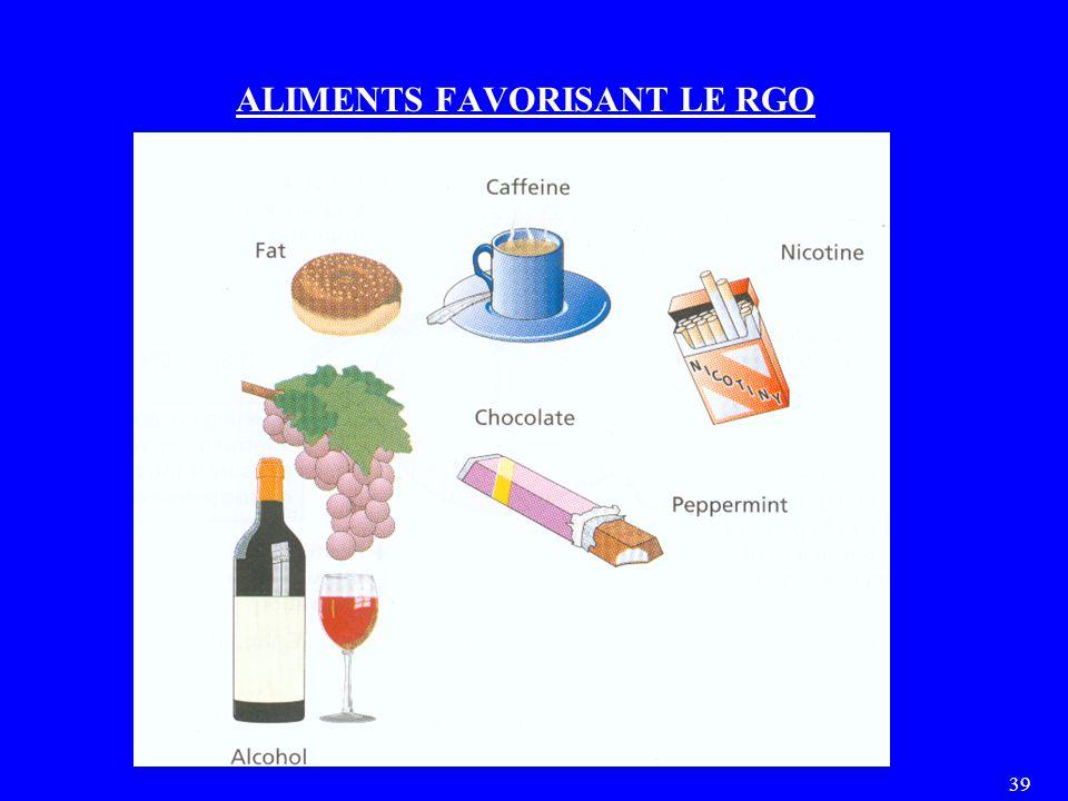 ALIMENTS FAVORISANT LE RGO