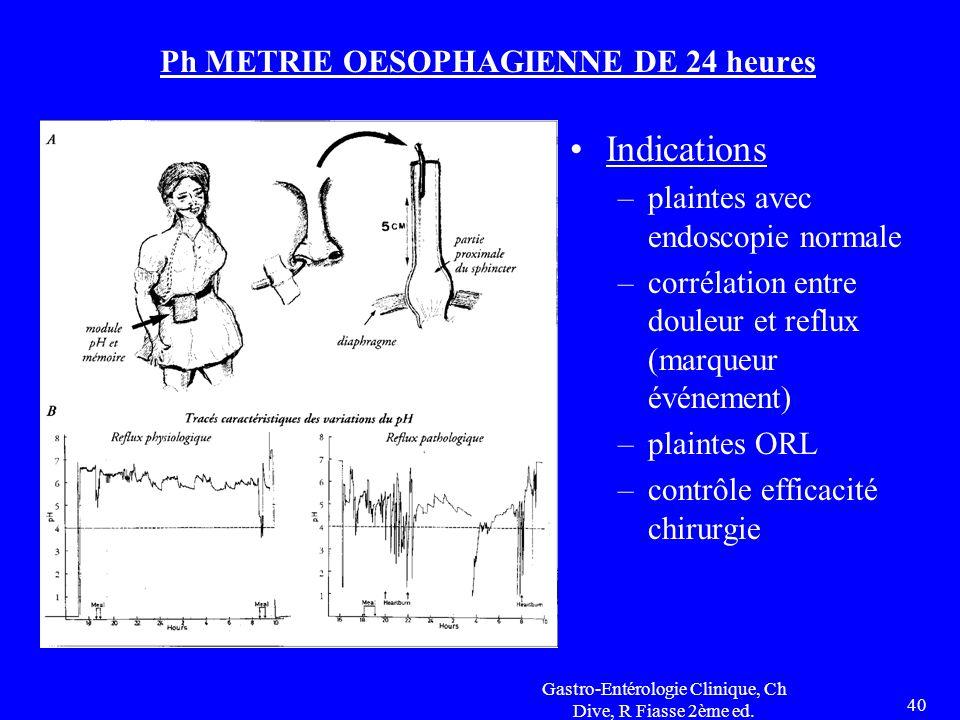 Ph METRIE OESOPHAGIENNE DE 24 heures