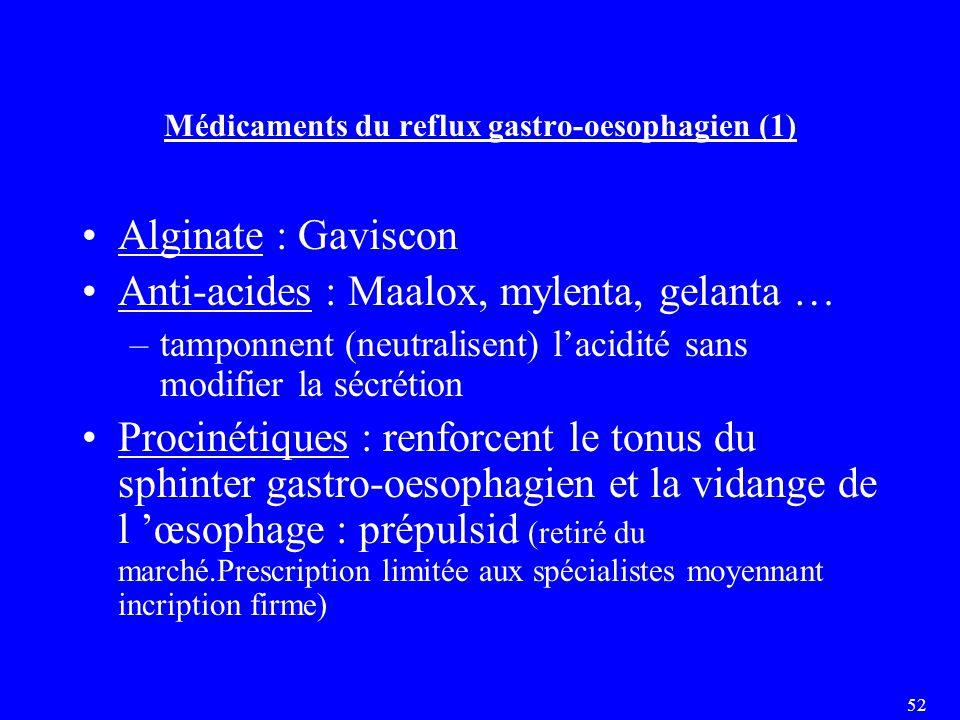 Médicaments du reflux gastro-oesophagien (1)