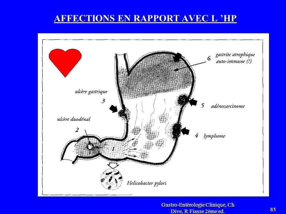 AFFECTIONS EN RAPPORT AVEC L 'HP