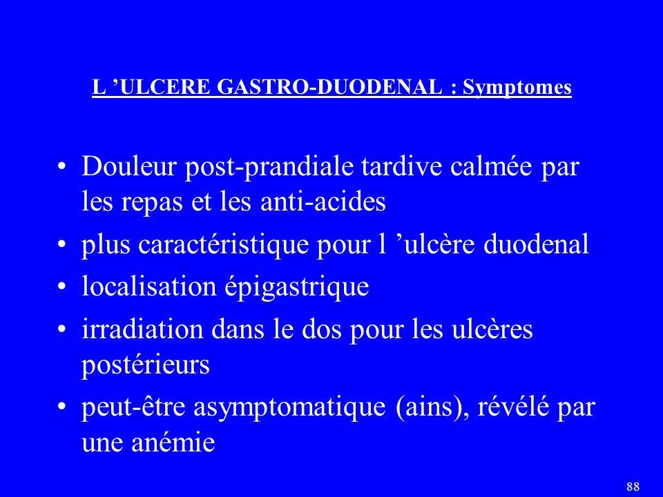 L 'ULCERE GASTRO-DUODENAL : Symptomes