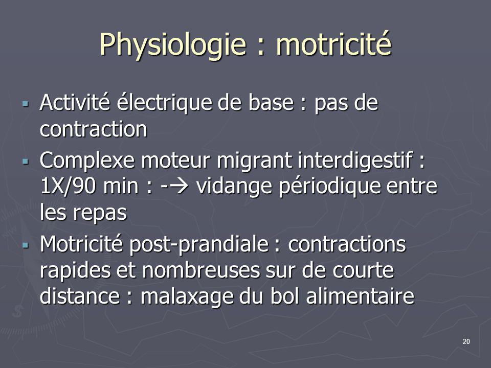 Physiologie : motricité
