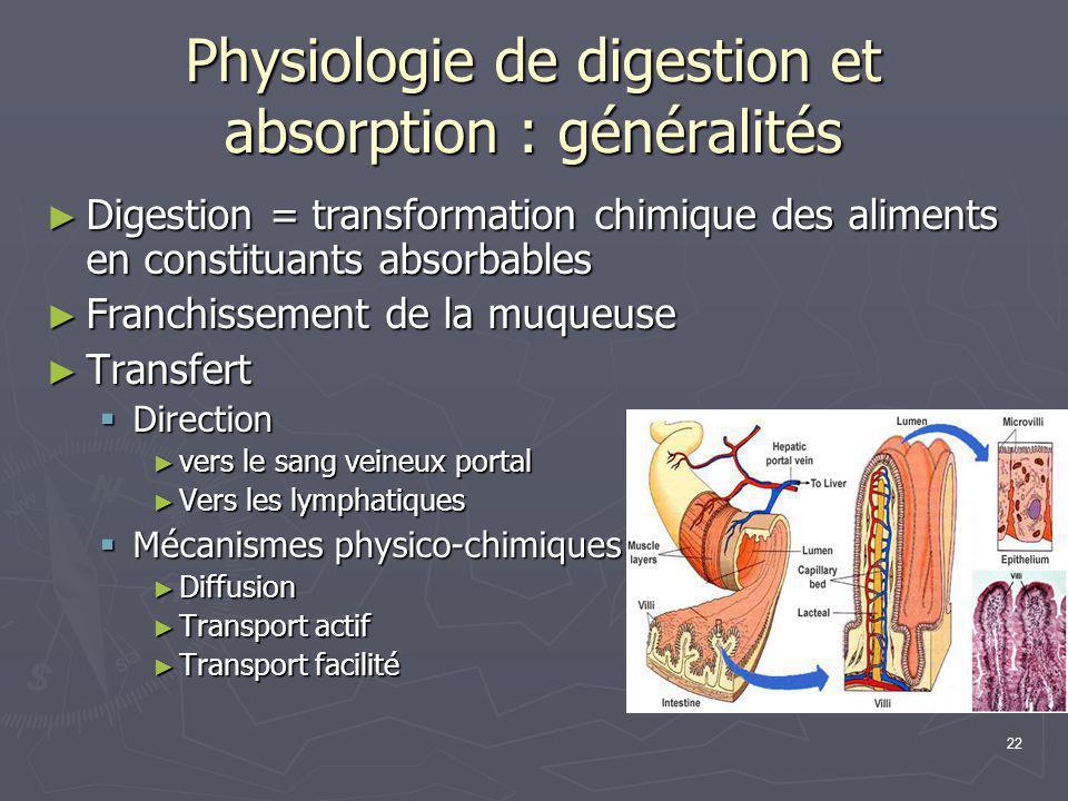 physiologie de la digestion pdf