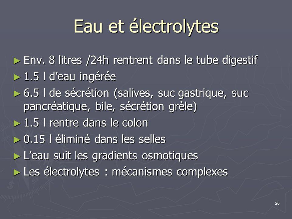 Eau et électrolytes Env. 8 litres /24h rentrent dans le tube digestif