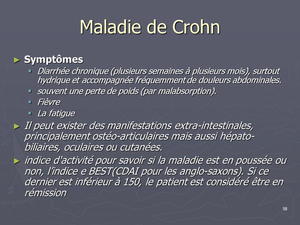 Maladie de Crohn Symptômes