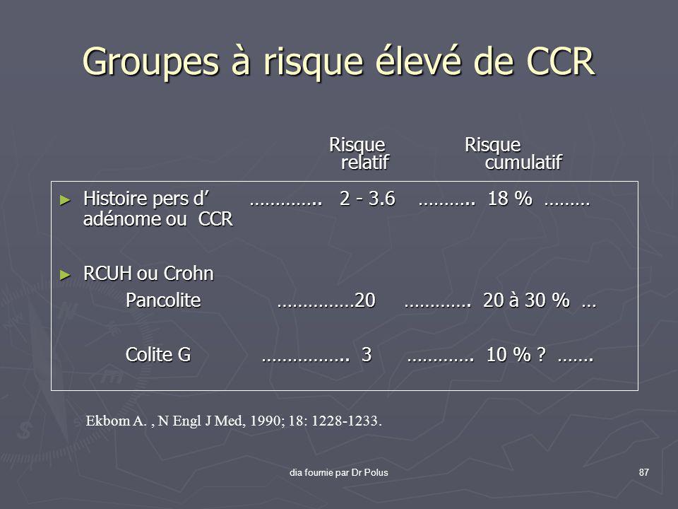 Groupes à risque élevé de CCR