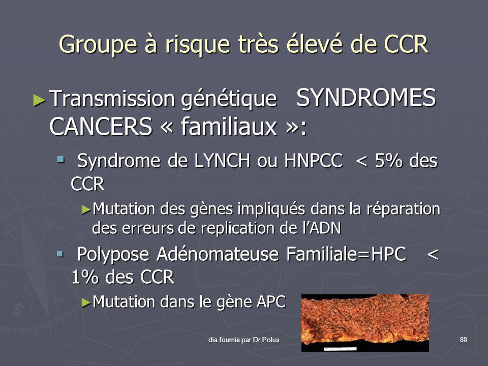 Groupe à risque très élevé de CCR