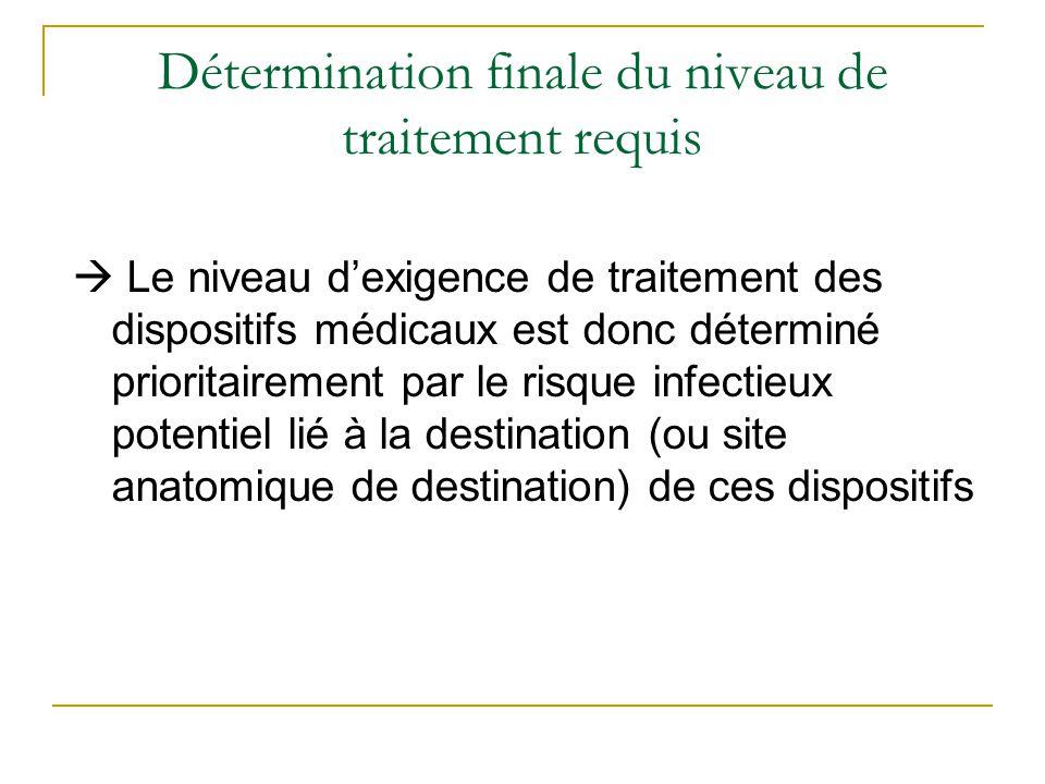 Détermination finale du niveau de traitement requis