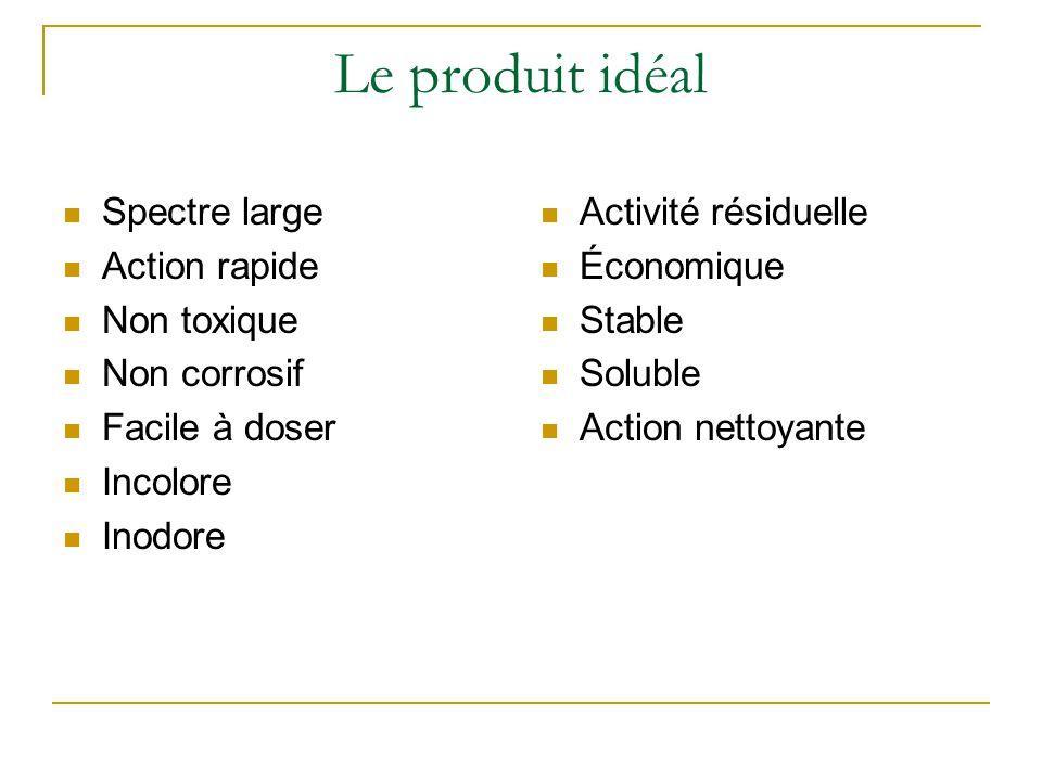 Le produit idéal Spectre large Action rapide Non toxique Non corrosif