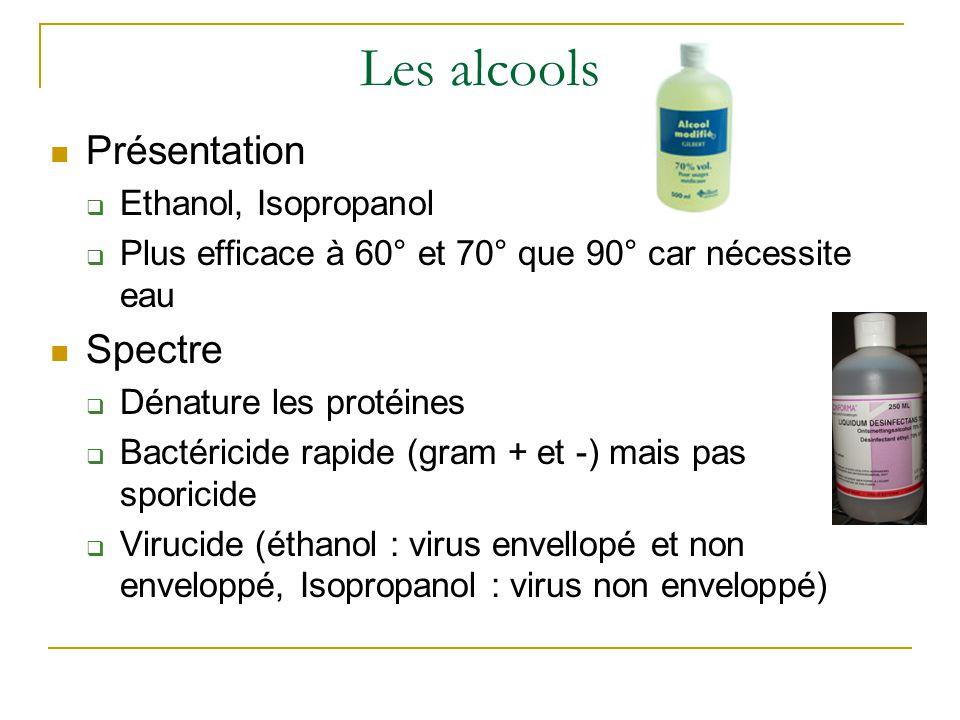 Les alcools Présentation Spectre Ethanol, Isopropanol