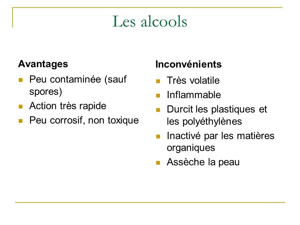 Les alcools Avantages Inconvénients Peu contaminée (sauf spores)