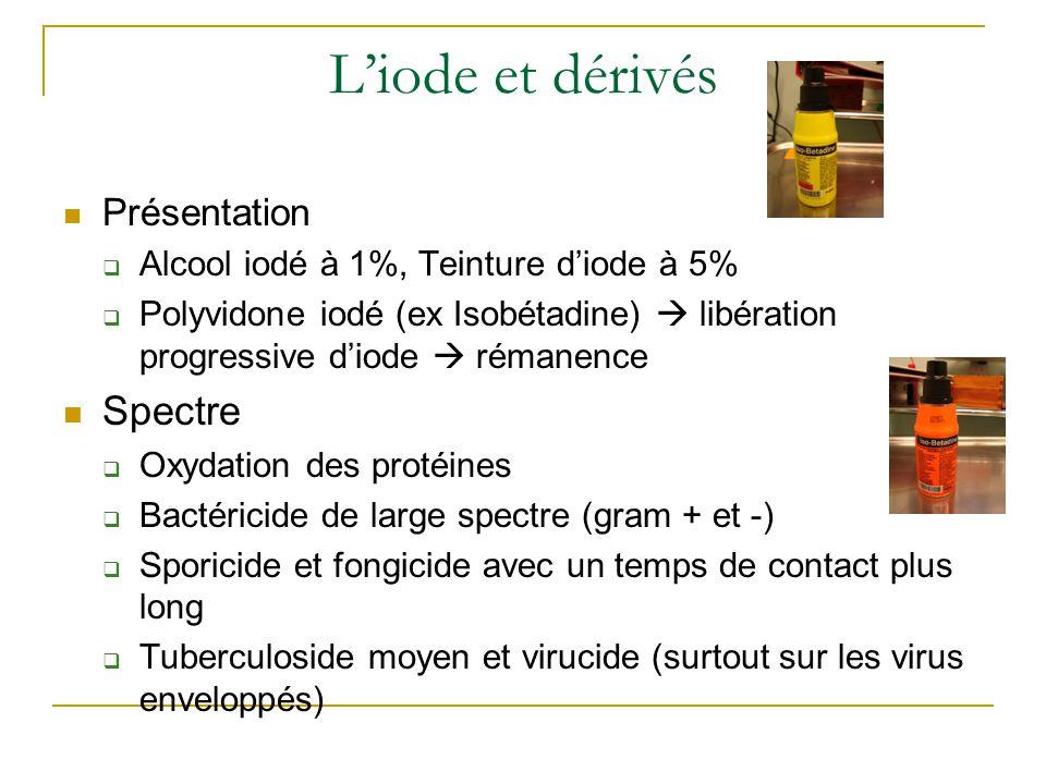 L'iode et dérivés Spectre Présentation
