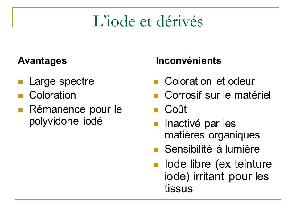 L'iode et dérivés Avantages. Inconvénients. Large spectre. Coloration. Rémanence pour le polyvidone iodé.