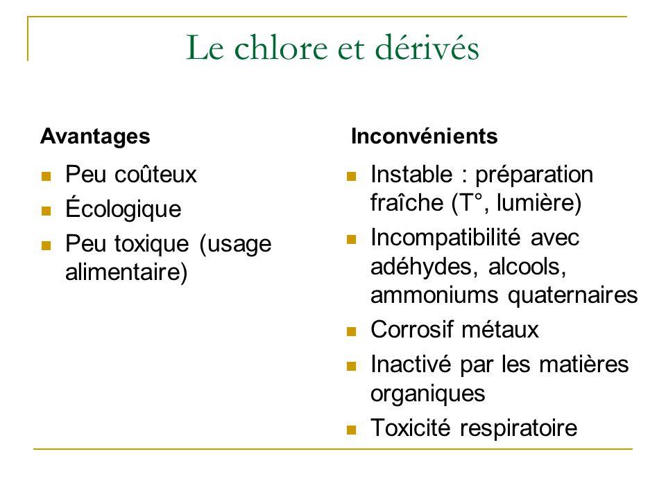 Le chlore et dérivés Peu coûteux Écologique