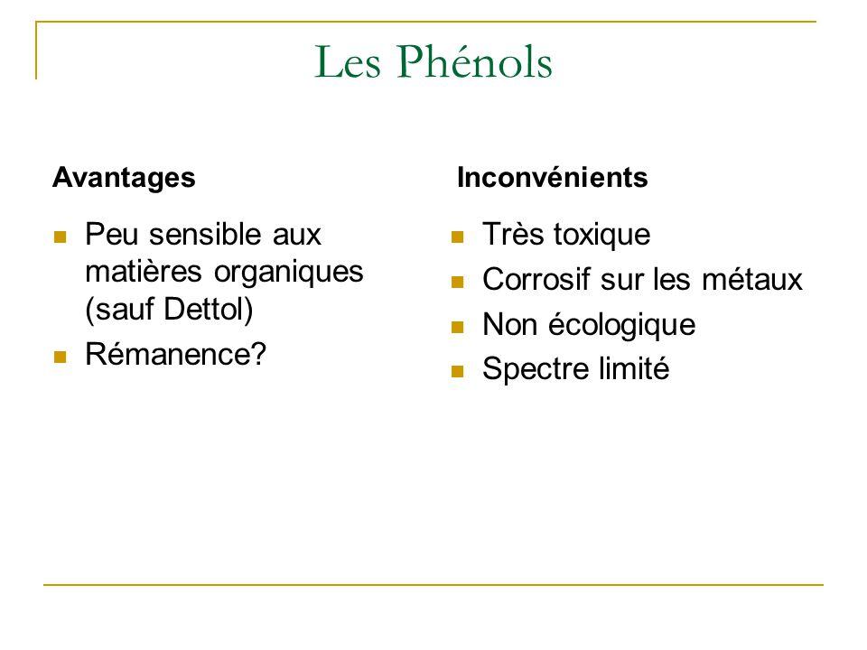 Les Phénols Peu sensible aux matières organiques (sauf Dettol)