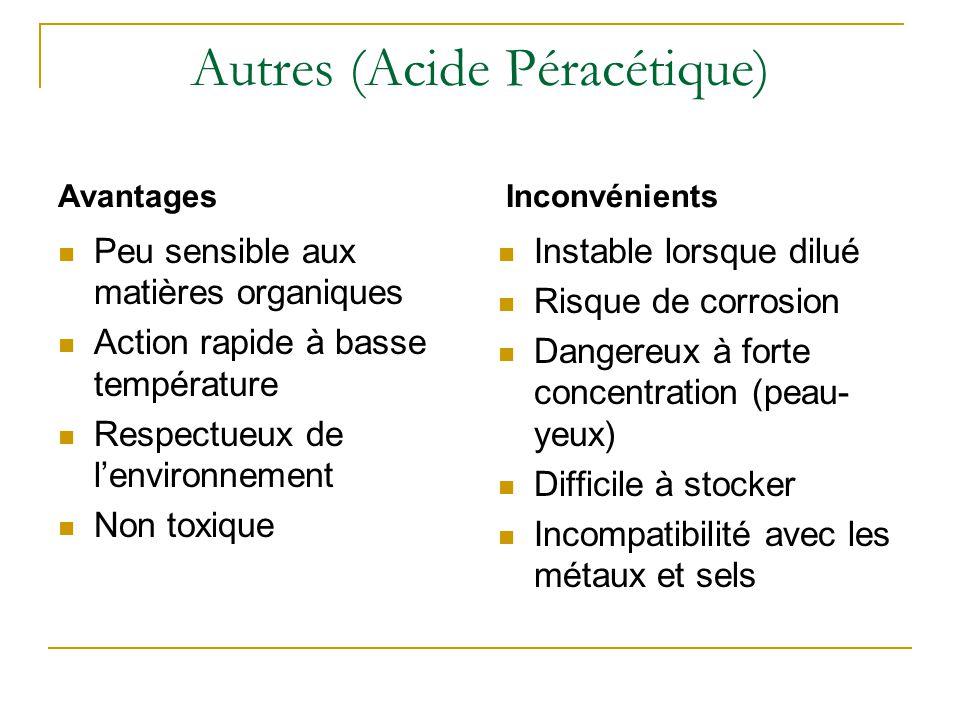 Autres (Acide Péracétique)