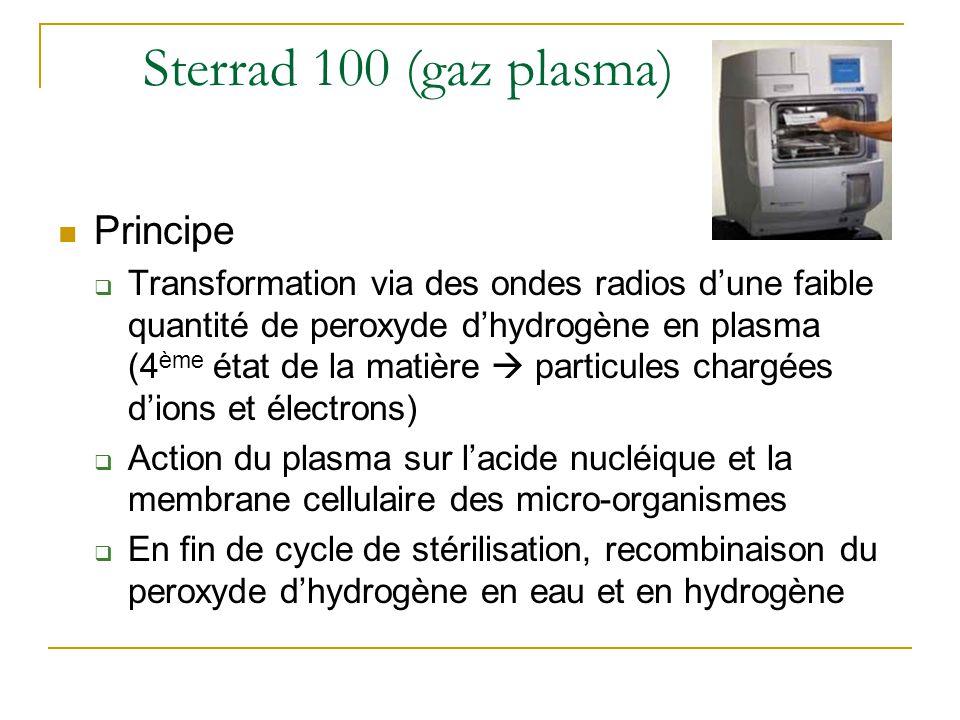 Sterrad 100 (gaz plasma) Principe