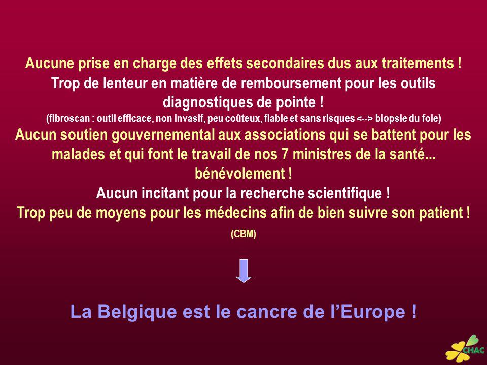 La Belgique est le cancre de l'Europe !