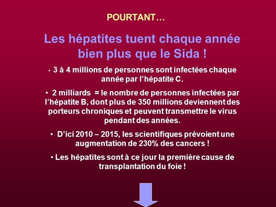 Les hépatites tuent chaque année bien plus que le Sida !